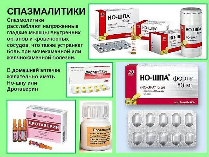 препараты при почечной колике